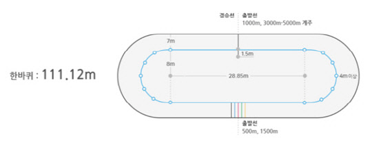 쇼트트랙 '골든데이'…곡선 구간 '원심력'이 메달 가른다